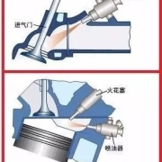 摩托车电喷和不是电喷的优缺点有什么?