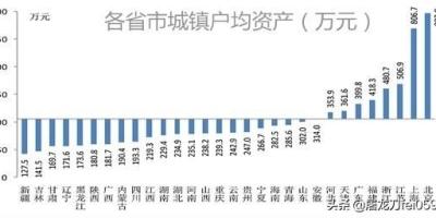 中国到底有多少现金存款百万富翁?