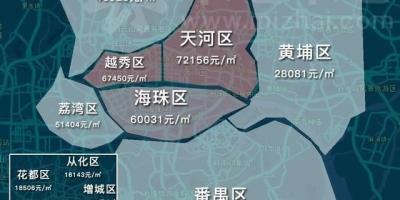 为什么广州与深圳GDP差不多,都为一线城市,深圳房价要高很多?