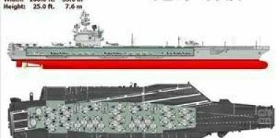 核动力航母退役后,能否当个发电厂继续使用?