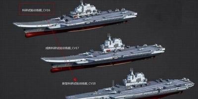 世界军事排名,中国到底可以排第几?