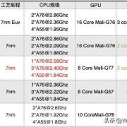 华为芯片990,985,980有哪些区别?
