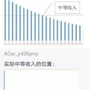 中国家庭存款100万元的家庭有多少?