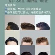 谁能给科普一下男士发型的名称啊?和理发师交流也太费劲儿了?