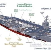 中国航母上的电磁弹射器成功,是否说明中国的航母即将超越美国?
