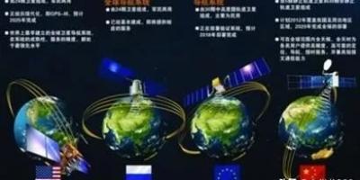 如果美国真的掐断GPS信号,全球还能剩下哪些国家能够作战呢?