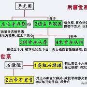 宋太祖赵匡胤为什么不传位于自己的儿子而将皇位传于自己的弟弟?