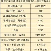 重庆市内公务员工资一般是多少,待遇怎么样?
