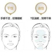 防晒的流程是什么样的啊?