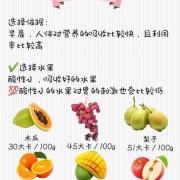 哪些水果糖分低适合减肥吃?