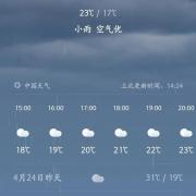 请问各位大神,你们手机的天气预报都是哪个App?