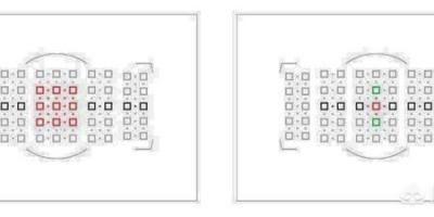 摄影中,多点和单点对焦的区别是什么?
