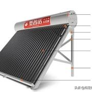 太阳能热水器的工作原理是什么?