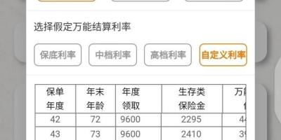 中国人寿携手蚂蚁金服推出的全民保·终身养老金能买吗?