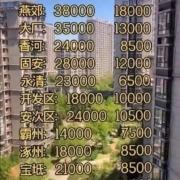 如果房价遭遇腰斩,我们到底该不该断供?