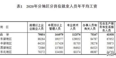 38岁有500万现金,会离开深圳回去老家过悠闲自在的生活吗?