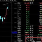 怎样识破股市中的垃圾公司股票?