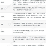 中国机器人行业的现状如何?