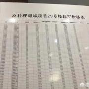 宜昌的房价会跌吗?