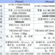 现在换iPhone手机,选6s、7还是8?