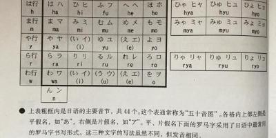日语里面的汉字是读中文吗?